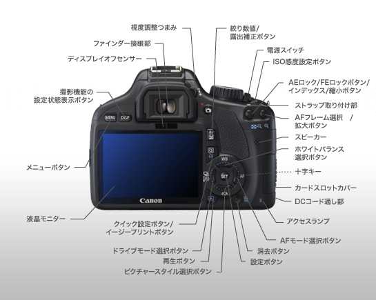 Canon eos kiss x4 manual kiss x4 user for first book (japanese.