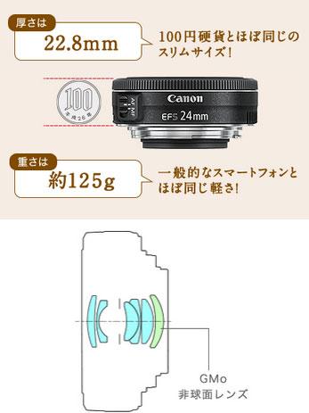 Canon EF-S24mm F2.8 STM 単焦点標準パンケーキレンズ『~品薄次回3週間ほど後の発送』STM搭載のパンケーキタイプ標準レンズ 9522B001 [fs04gm][02P05Nov16]