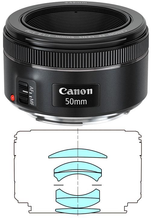 キヤノン EF50mm F1.8 STM[軽量なF1.8フルサイズセンサー対応ステッピングモーター搭載単焦点標準レンズ][fs04gm][02P05Nov16]