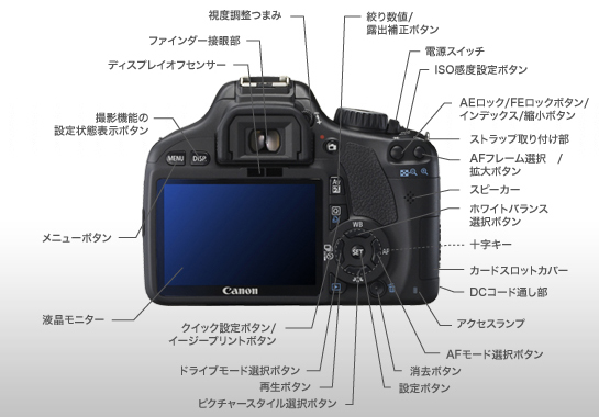 Camera mitsuba: canon eos kiss x4 ← x3 eos kiss digital slr leaf.