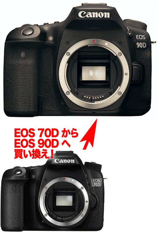 当店限定 ポイント2倍 送料無料 日本未発売 3年保険付 キヤノン EOS 期間限定で特別価格 90D IS 高倍率標準ズームレンズキット USM EF-S18-135mm 02P05Nov16