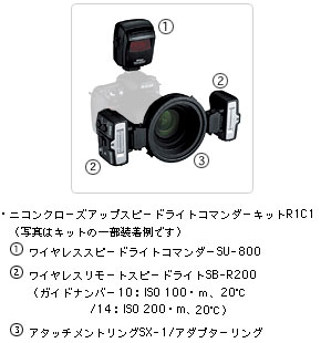 NikonクローズアップスピードライトコマンダーキットR1C1『取り寄せ納期10日前後』【smtb-TK】[02P05Nov16]