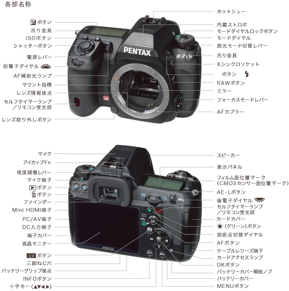 "PENTAX WR Lens Kit K-7+DA18-55mmF3.5-5.6AL ""1 ~ 3 business days after shipping, fs3gm"