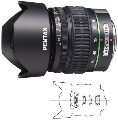 [3年保険付]PENTAX DA18-55mm F3.5-5.6AL II『1~3営業日後の発送』[02P05Nov16]