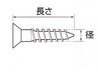額縁工作.鉄 木ネジ 皿頭+(5000本)1.8×10(No.6737-1)