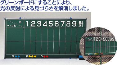 新しいコレクション (直送品)引掛式スコア-ボード野球用【銀行前払いまたはクレジット払い扱い・送料無料商品】, スマホスマイル:b1333354 --- canoncity.azurewebsites.net