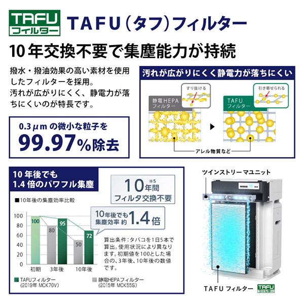 10年交換不要で集塵能力が持続するTAFU(タフ)フィルター