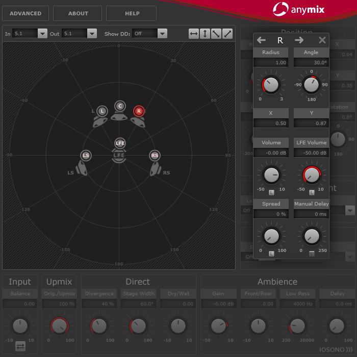 IOSONO/Anymix Pro