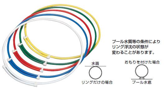 エバニューEVERNEW【10%OFF】パーパスリング EHA111(5色組)