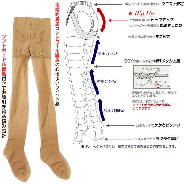 放养超级力量的色彩组合的揭示 70 旦铃声压力支持设置 5 英尺放养女士女士连裤袜穿着压力穿穿压力连裤袜压力连裤袜