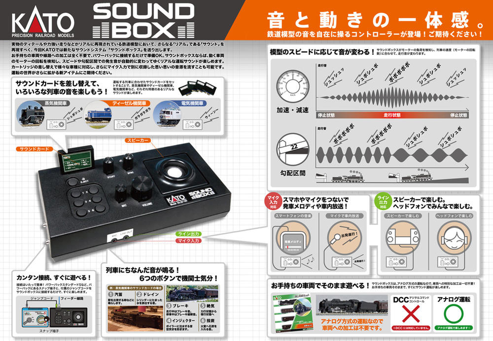 (Kato) KATO 22-101 sound box train model BIGMAN (bigman)