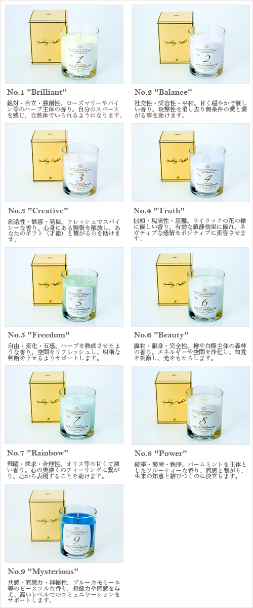 undulate Numbering Candle ( ナンバリングキャンドル ) ( 5.3 ounces, burning time approximately 35 hours )