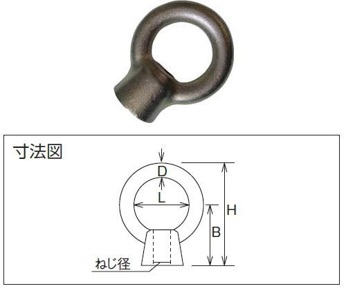 期間限定 浪速鉄工 アイナット スチール製 絶品 三価クロメート M12