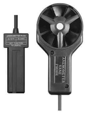 CUSTOM(カスタム)風速センサーYK-200PAL