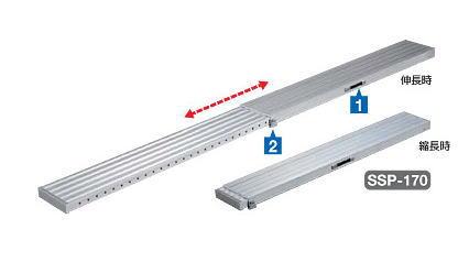 ハセガワ足場板スライドステージ片面使用タイプSSP-170