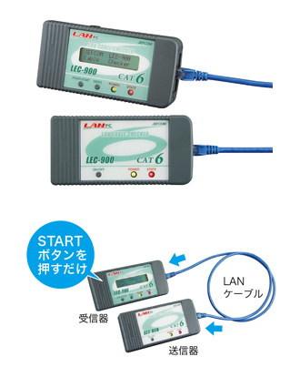 DENSANLANケーブルチェッカー LEC-900