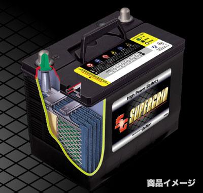 高性能电池SUPER GRID 80D23L(电池模型55D23L 65D23L 70D23L 80D23L适用)