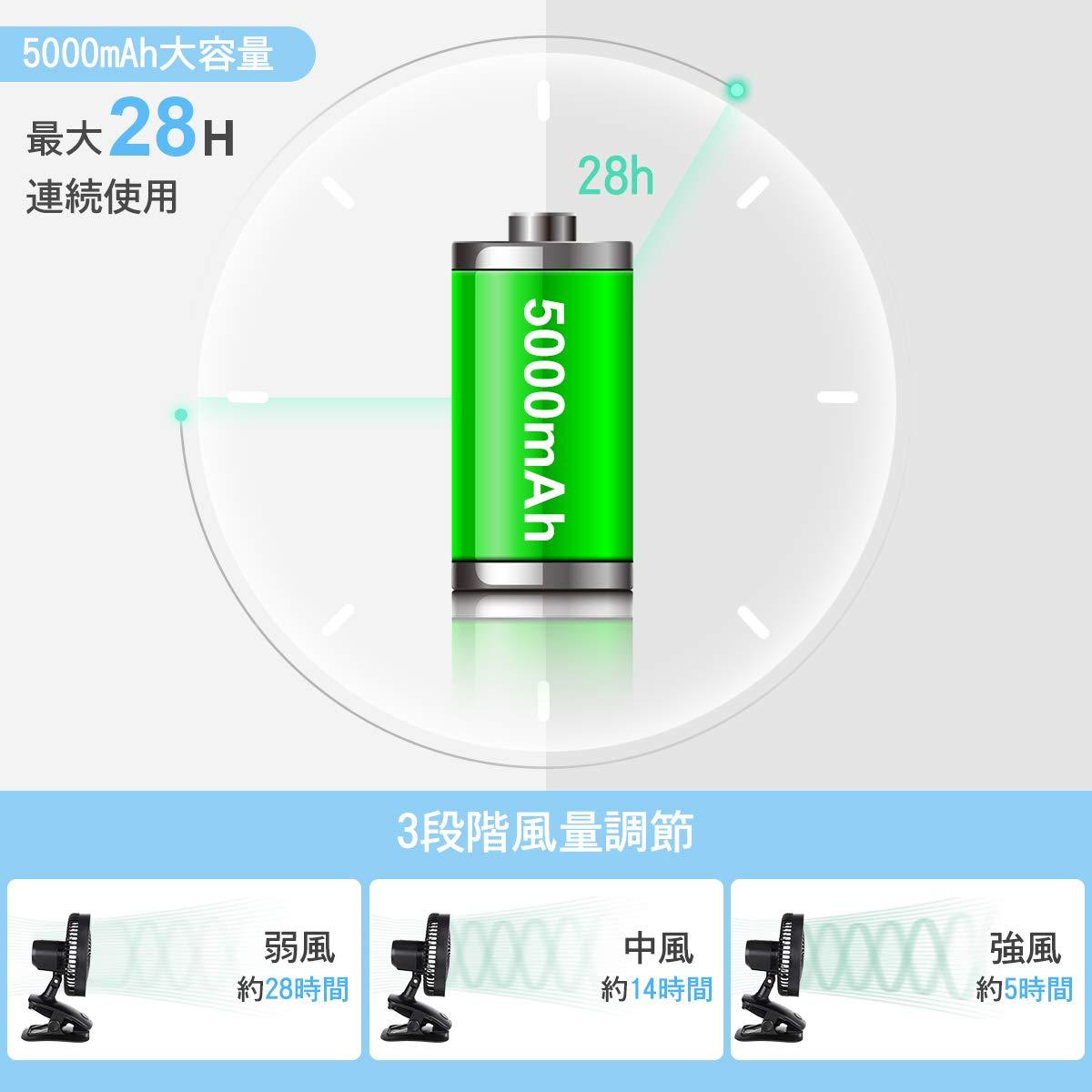【送料無料】KEYNICE最新版USB扇風機充電クリップ式卓上超静音ミニ扇風機usbファン360度角度調整48時間連続使用可風量無段階調節5000mAhモバイルバッテリブラックKN-F150J-BK