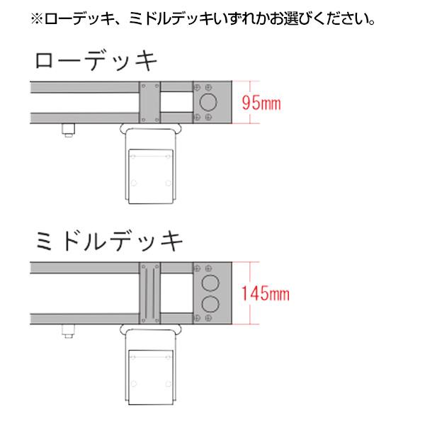 アイバワークスルーフラックNOSELDA-1フェードスペクトロンハイパールーフSS/SK超ハイ1300サイズ2.0m