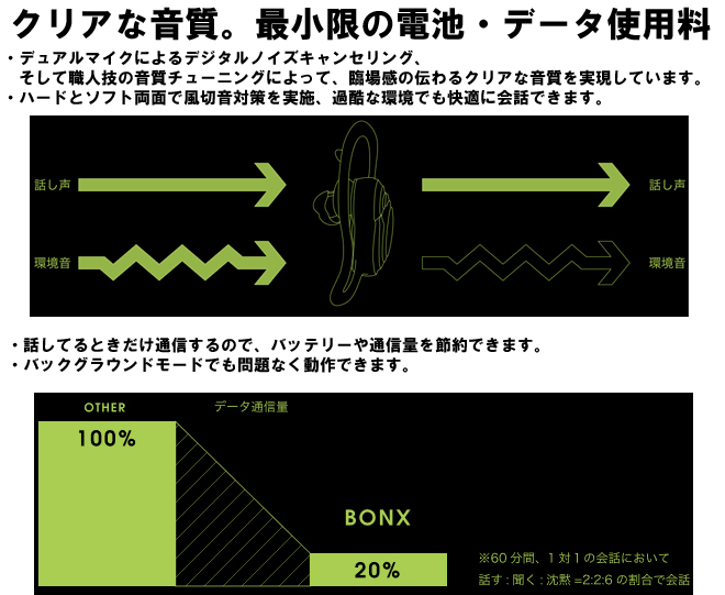 BONX GRIP 2個入り ボンクスグリップ  同時通話 Bluetooth対応 ワイヤレストランシーバー ウェアラブル ハンズフリー バイク用インカム