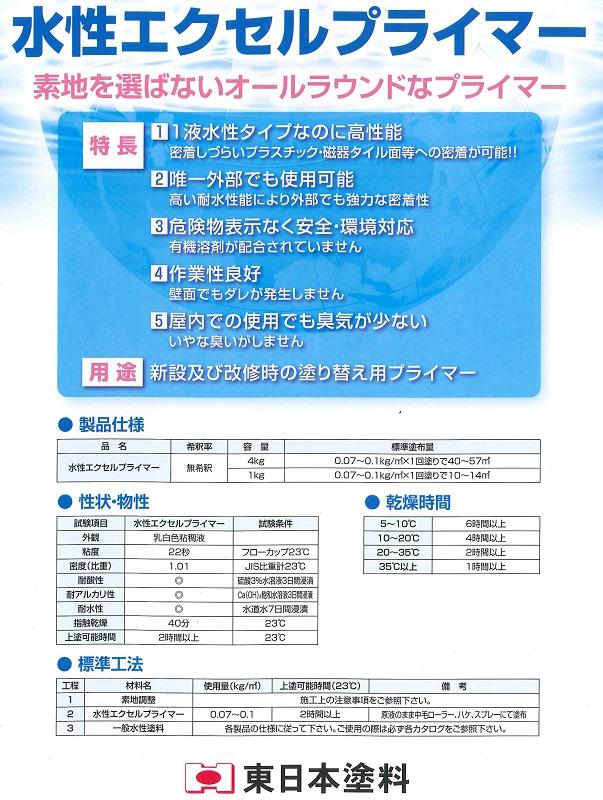 【送料無料】東日本塗料水性エクセルプライマー 12kg