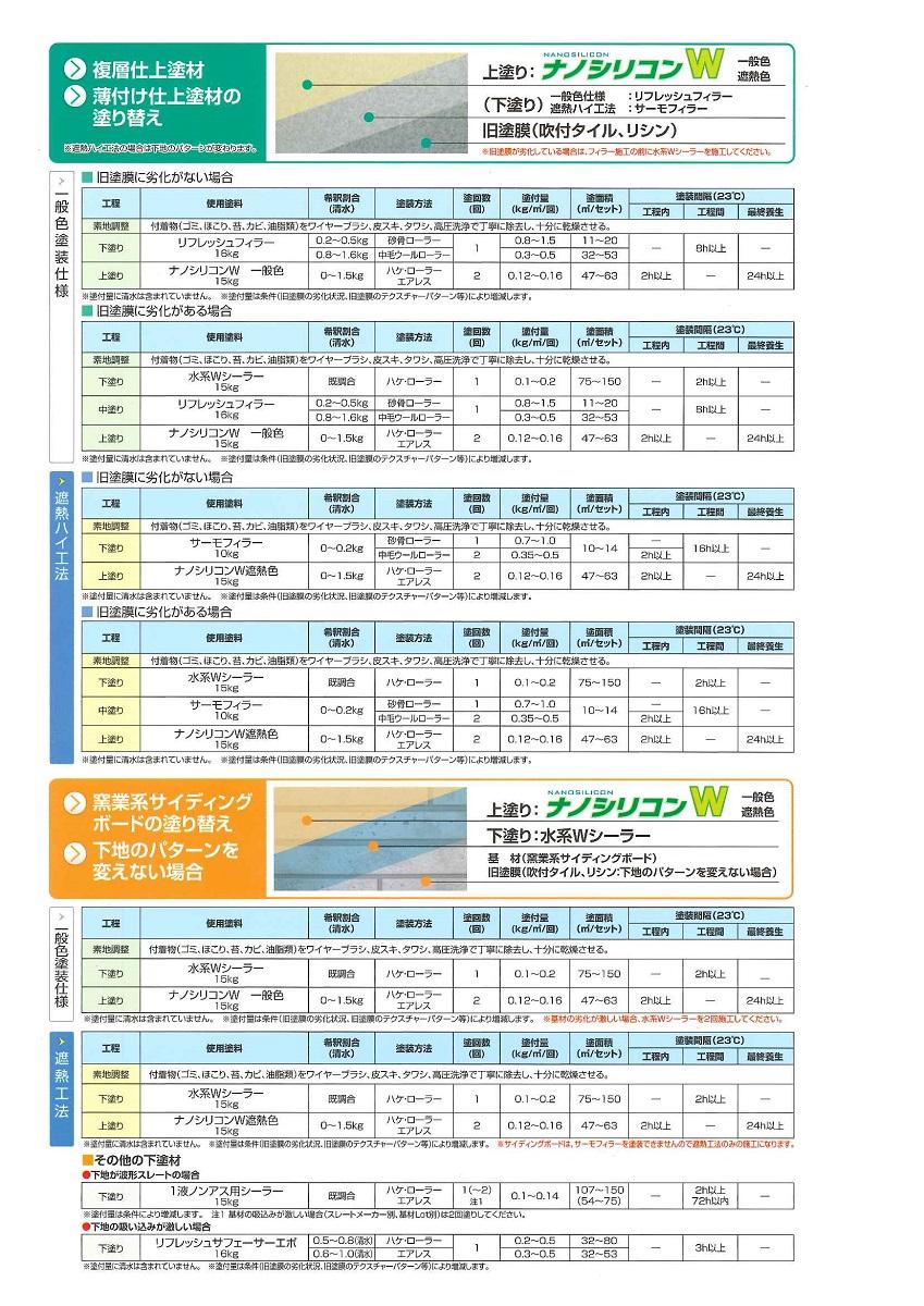 【送料無料】水谷ペイントサーモフィラー 10kg