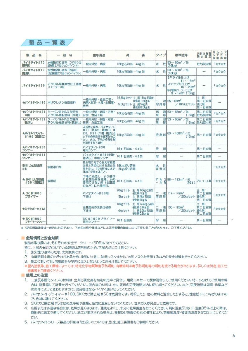 【送料無料】エスケー化研SK#1000プライマー白 20kgセット