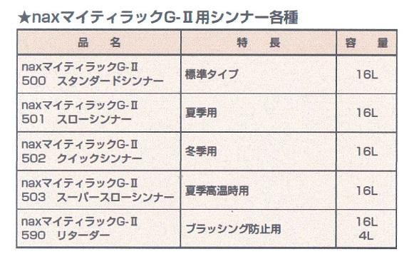 【送料無料】日本ペイントnax マイティラック G-2(590 リターダー) 16L