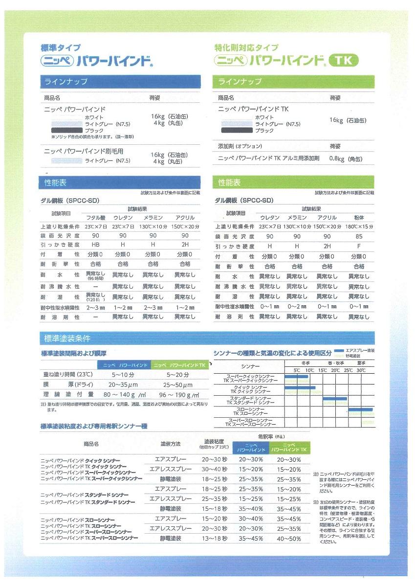 【送料無料】日本ペイントパワーバインドTKスーパークイックシンナー 16L