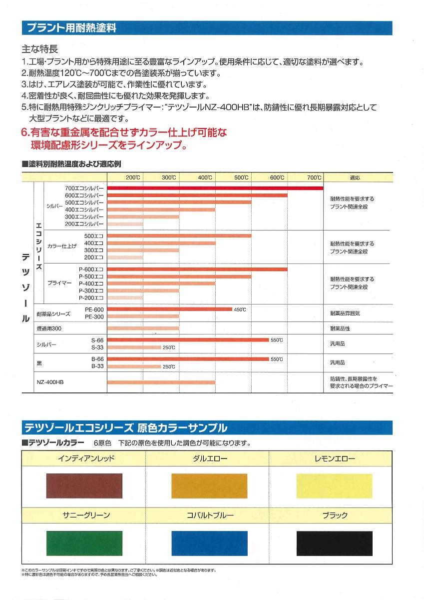 2e20df07843de1 日本ペイントテツゾール500エコシルバー 【送料無料】 4kg - vogueuk.co.uk