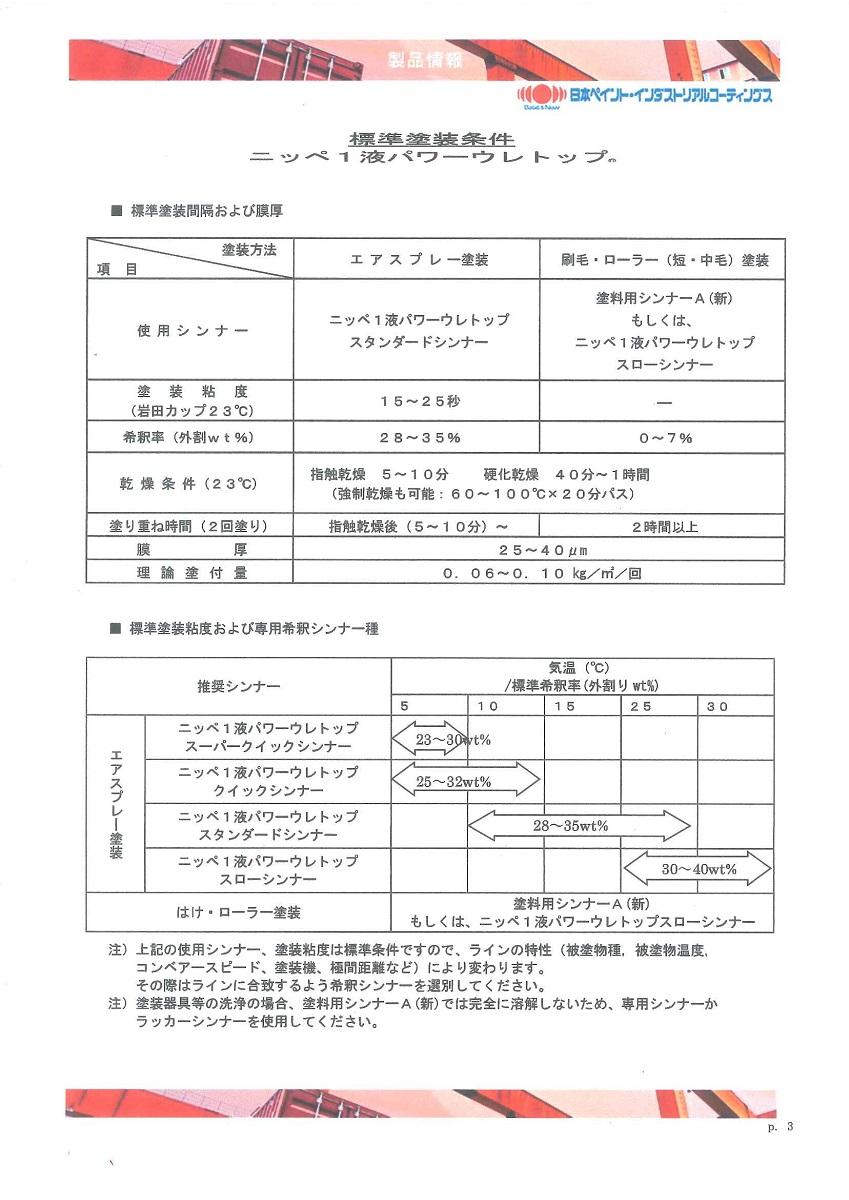 日本ペイント1液パワーウレトップスローシンナー16L