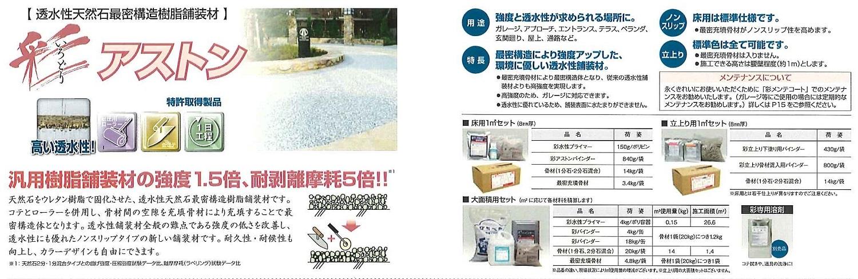 【送料無料】ヤブ原産業彩アストン床用 標準仕様1平米セット/箱