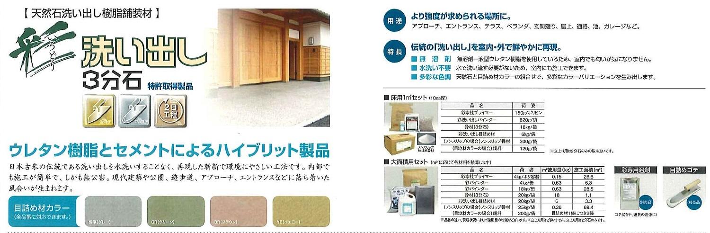 【送料無料】ヤブ原産業彩洗い出し3分石床用ノンスリップタイプ1平米セット/箱