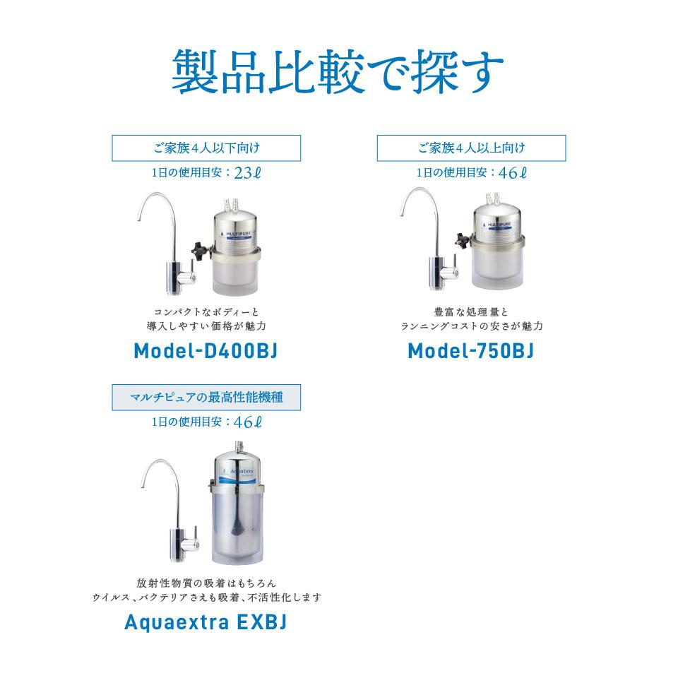 Aquaextra EXBH ビルトインタイプ グローエ製 102項目除去 マルチピュア最高峰 キッチン ミネラルウォーター 浄水器35AR4jqL