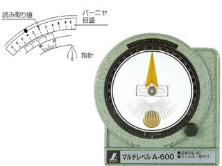 SHINWA/シンワ測定 マルチレベル A-600 78966