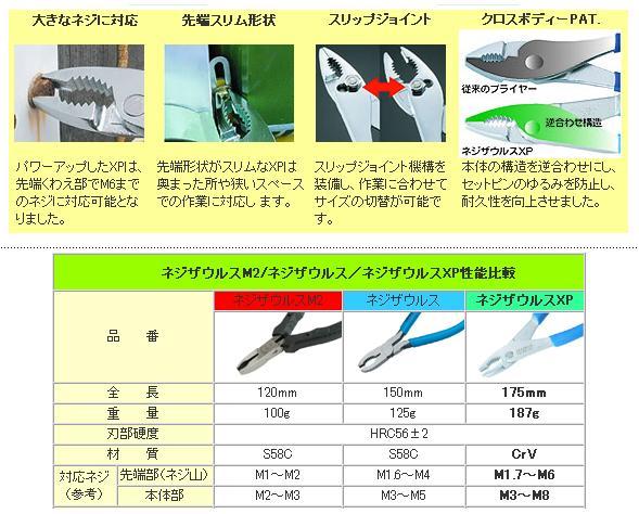 나사 ザウルス XP PZ-56 엔지니어 (ENGINEER)