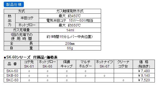 koteraiza SKC-60技術員(ENGINEER)