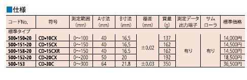 CD-30 C 日本三豐數顯卡尺 (日本三豐)