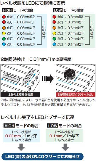 精密地电子水平器水准主人LVM-01 BIG(大昭和精机)