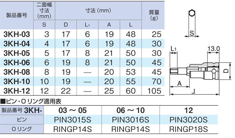 hekisagonsoketto(强有力的类型)3KH-03 TONE(tone)