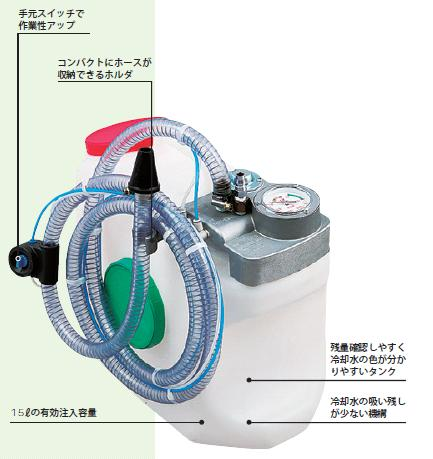 KTC(京都機械工具) クーラントチャージャー AE401