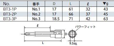 9.5sq.交叉比特插口BT3-3P KTC(京都機械工具)