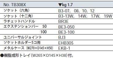9.5 平方...TB308X 套筒扳手設置 12 點 KTC (京都機械)