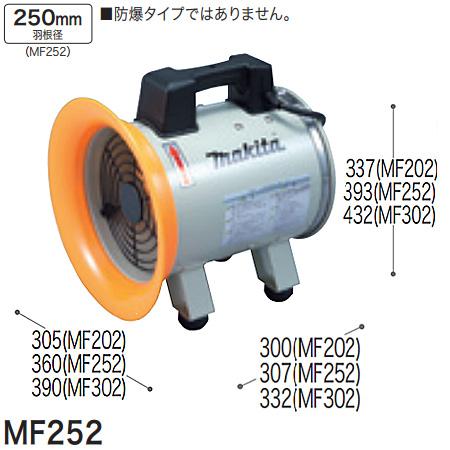 マキタ(makita) 送排風機 MF252