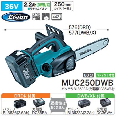 マキタ(makita) 充電式チェンソー 36V MUC250DWB
