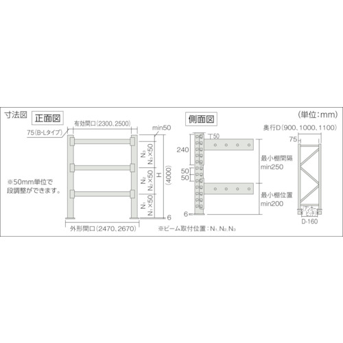 TRUSCO(トラスコ) パレット棚2トン 25001000XH4000mm 3段 連結 2D-40L25-10-3B