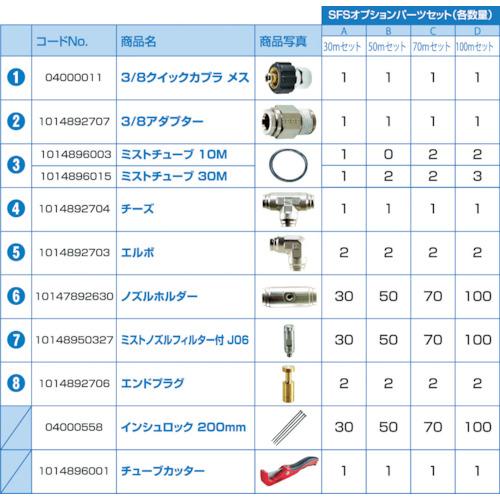 【直送】【代引不可】スーパー工業 SFSオプションパーツセットD(100m) 10Z0124004