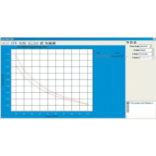 ブルックフィールド ソフトウエア ウインギャザーSQ DV-3004