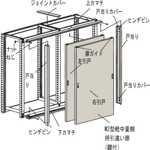 【直送】【代引不可】TRUSCO(トラスコ) 中量棚M2用引き違い扉 間口1500用 KM2-65