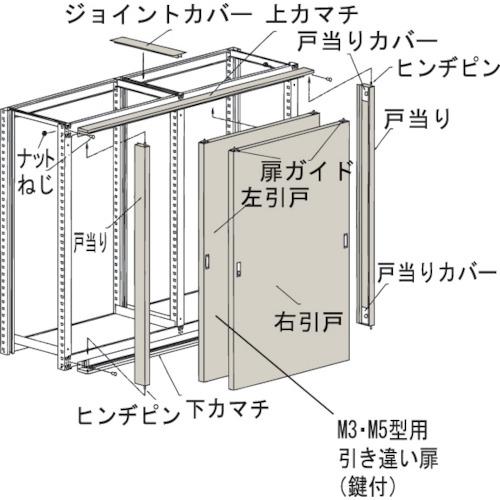 【直送】【代引不可】TRUSCO(トラスコ) M3型中量棚用引違い戸扉付 間口1800用 KMM-66